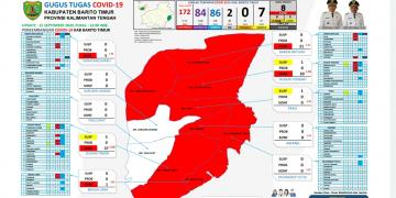 Update perkembangan Covid-19 Kabupaten Barito Timur, Selasa (15/9/2020)