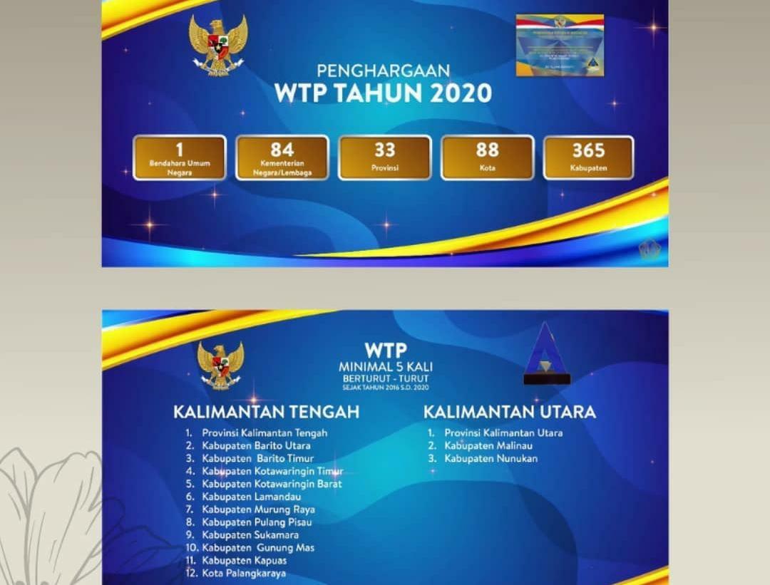 Penghargaan WTP 2020 pada puncak Rakernas Akuntansi 2021