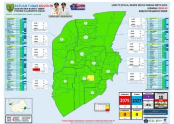 Peta update Covid-19 Kabupaten Barito Timur
